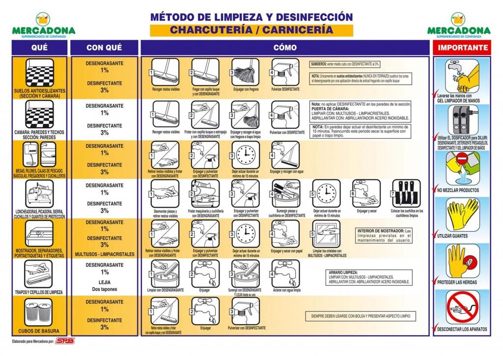 limpieza_mercadona